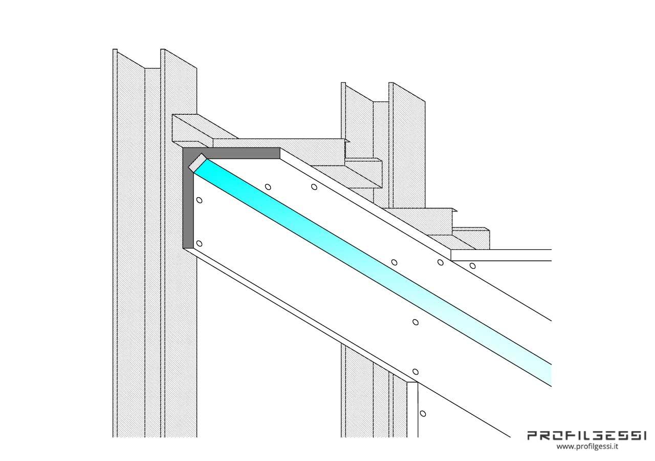 Profilo Led Luce diretta in angolo-1359